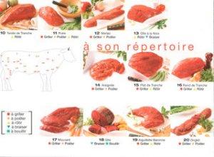 beef cuts-001